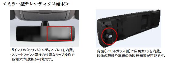 ミラー型テレマティクス端末(東京海上日動)
