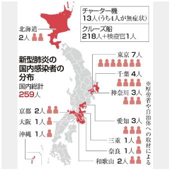 新型肺炎の国内感染者分布